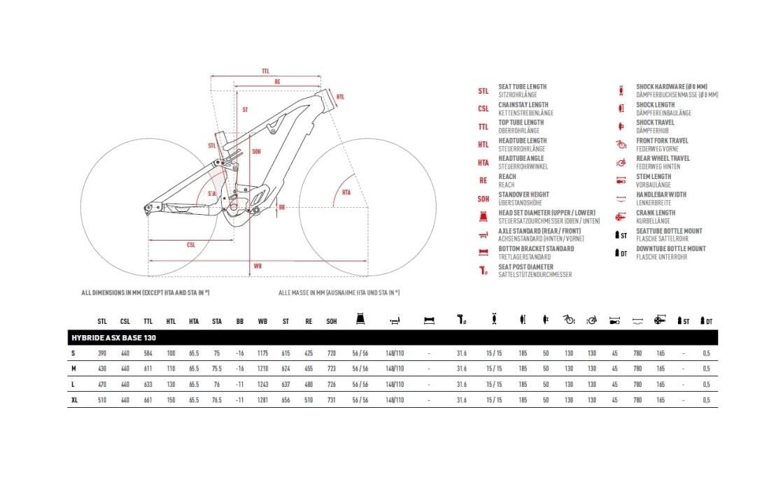 GHOST Hybride ASX Essential 130 Bosch CX 625 Wh